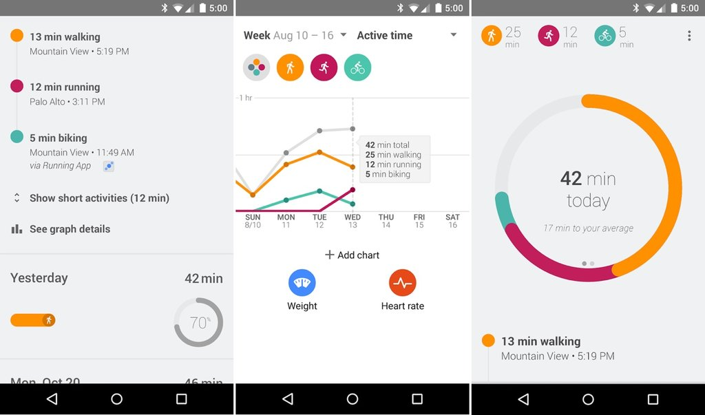 Google Fit Android App Now Compatible with Galaxy S6 and Note 4