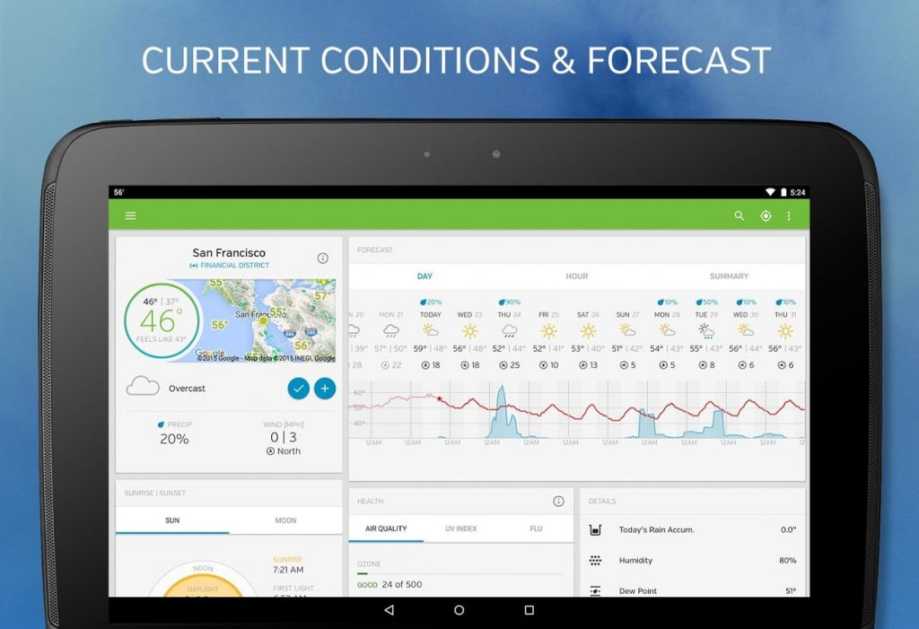 Best Weather Apps for Android 2018 - Weather Underground