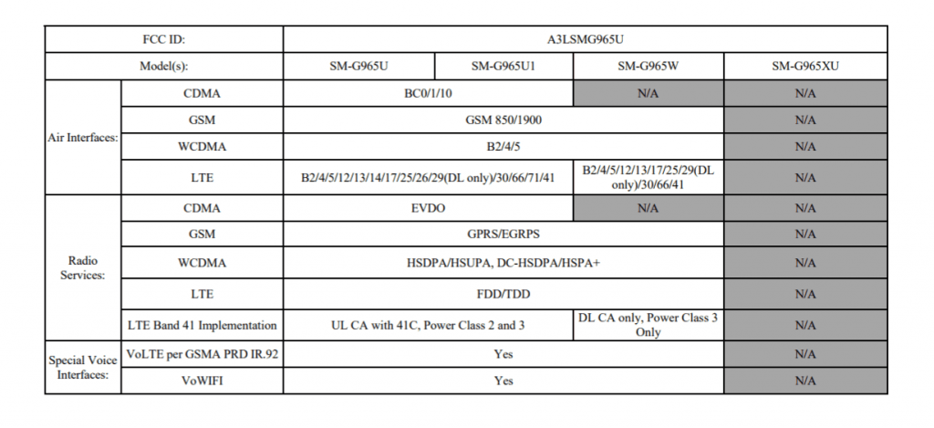 Samsung Galaxy S9 News Round-Up - Next-Gen Smartphone Spotted in US FCC's Website